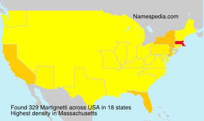 Martignetti - USA