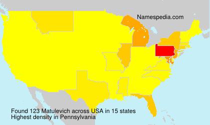Matulevich