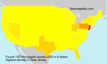 Mazzagatti