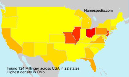 Millinger