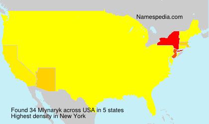 Mlynaryk