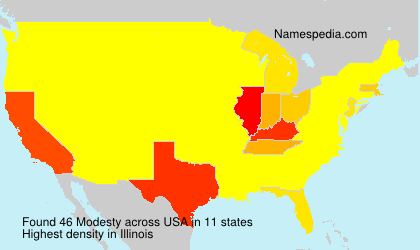 Modesty - USA
