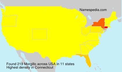 Morgillo
