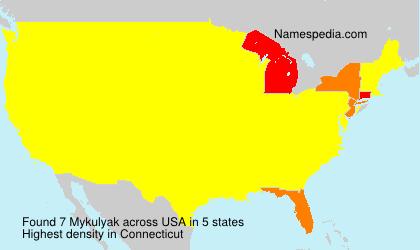 Mykulyak