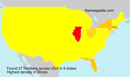 Nanberg