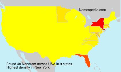 Nandram