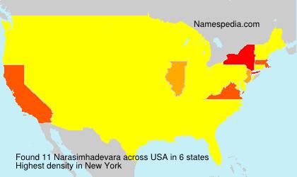 Narasimhadevara