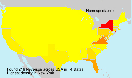 Neverson