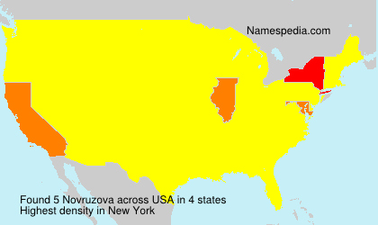 Novruzova