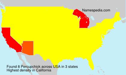 Percupchick