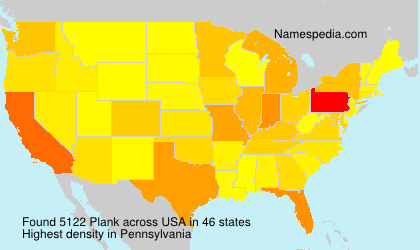 Surname Plank in USA