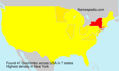 Quichimbo