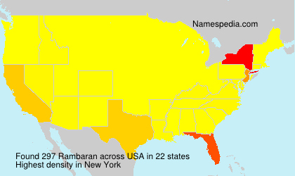 Rambaran