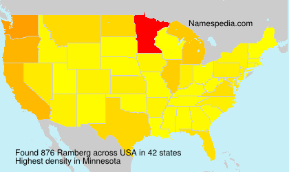 Surname Ramberg in USA