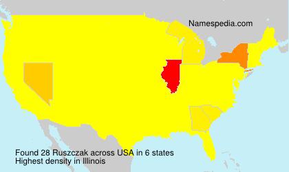 Ruszczak - USA