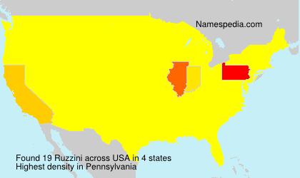 Ruzzini