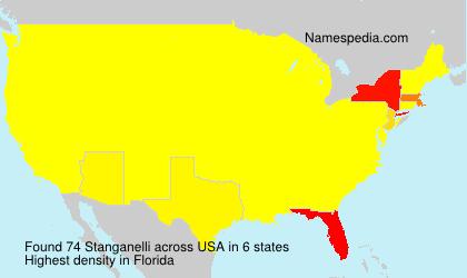 Stanganelli