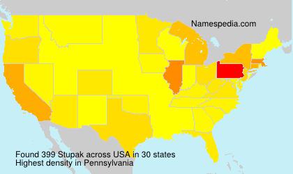 Stupak