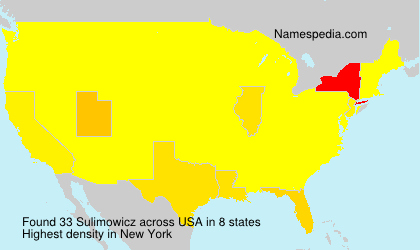 Surname Sulimowicz in USA