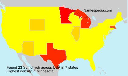Symchych