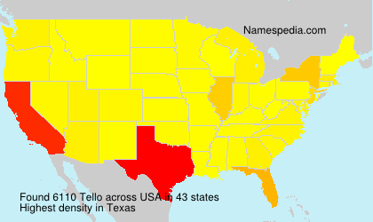 Surname Tello in USA