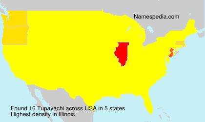 Tupayachi