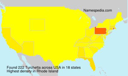 Turchetta