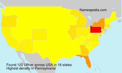 Surname Uffner in USA