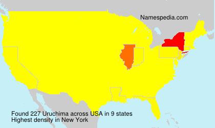 Uruchima