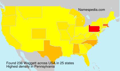 Waggett