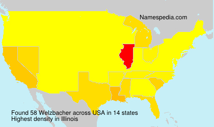 Welzbacher