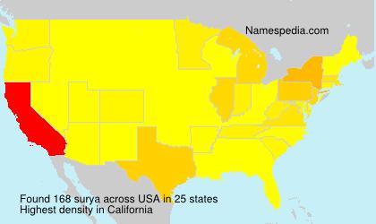 surya - USA